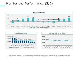 Monitor The Performance Investment Ppt Powerpoint Presentation Gallery Graphics