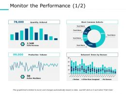 Monitor The Performance Planning Ppt Powerpoint Presentation File Background Designs