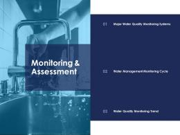 monitoring and assessment urban water management ppt template