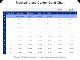 Monitoring And Control Gantt Chart