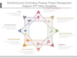 Monitoring And Controlling Process Project Management Diagram Ppt Slide Templates
