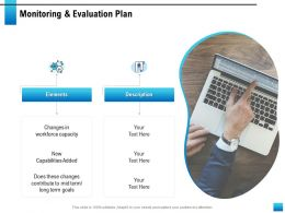 Monitoring And Evaluation Plan Contribute Ppt Powerpoint Presentation Show