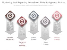 Monitoring And Reporting Powerpoint Slide Background Picture
