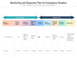 Monitoring And Response Plan For Emergency Situation