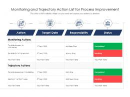 Monitoring And Trajectory Action List For Process Improvement
