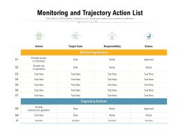 Monitoring And Trajectory Action List