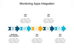 Monitoring Apps Integration Ppt Powerpoint Presentation Show Deck Cpb