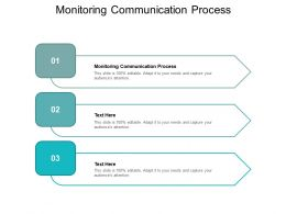 Monitoring Communication Process Ppt Powerpoint Presentation Styles Clipart Images Cpb