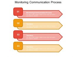Monitoring Communication Process Ppt Powerpoint Presentation Summary Model Cpb