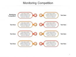 Monitoring Competition Ppt Powerpoint Presentation Ideas Graphics Tutorials Cpb