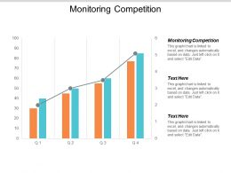 Monitoring Competition Ppt Powerpoint Presentation Inspiration Summary Cpb