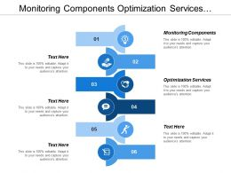 Monitoring Components Optimization Services System Administration Technical Support