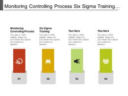 Monitoring Controlling Process Six Sigma Training Quality Management Tools Cpb