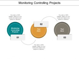 Monitoring Controlling Projects Ppt Powerpoint Presentation Model Aids Cpb