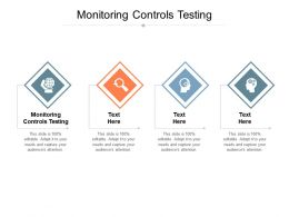 Monitoring Controls Testing Ppt Powerpoint Presentation Show Deck Cpb