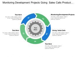 Monitoring Development Projects Going Sales Calls Product Requirements