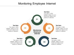 Monitoring Employee Internet Ppt Powerpoint Presentation Infographics Show Cpb