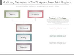 Monitoring Employees In The Workplace Powerpoint Graphics
