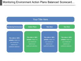 Monitoring Environment Action Plans Balanced Scorecard Driving Force