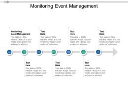 Monitoring Event Management Ppt Powerpoint Presentation Summary Files Cpb