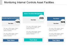 Monitoring Internal Controls Asset Facilities Management Collaborative Strategy Cpb