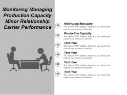 Monitoring Managing Production Capacity Minor Relationship Carrier Performance