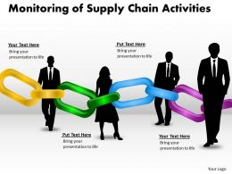 Monitoring of Supply Chain Activities 4