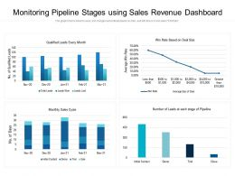 Monitoring Pipeline Stages Using Sales Revenue Dashboard