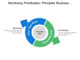 Monitoring Prioritization Principled Business Strengthening Society Reporting Progress