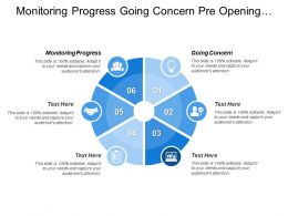 Monitoring Progress Going Concern Pre Opening Planning Design