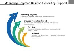 Monitoring Progress Solution Consulting Support Content Process Improvement Cpb