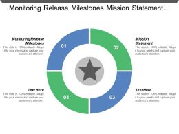 Monitoring Release Milestones Mission Statement Management Team Introduction