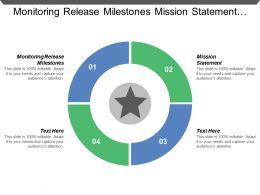 Monitoring Release Milestones Mission Statement Management Team Introduction