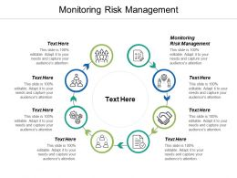Monitoring Risk Management Ppt Powerpoint Presentation Model Background Images Cpb