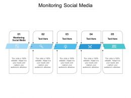 Monitoring Social Media Ppt Powerpoint Presentation Infographic Template Mockup Cpb