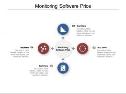 Monitoring Software Price Ppt Powerpoint Presentation Infographics Summary Cpb