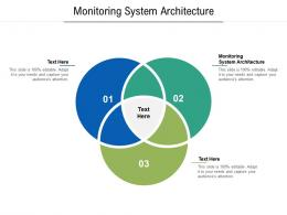 Monitoring System Architecture Ppt Powerpoint Presentation Ideas Infographics Cpb