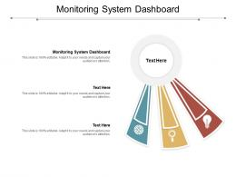 Monitoring System Dashboard Ppt Powerpoint Presentation Infographic Template Cpb