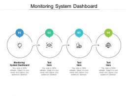 Monitoring System Dashboard Ppt Powerpoint Presentation Pictures Example File Cpb