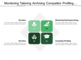 Monitoring Tailoring Archiving Competitor Profiling Trend Analysis Issue Monitoring