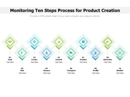 Monitoring Ten Steps Process For Product Creation