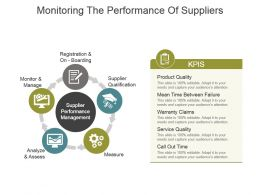 Monitoring The Performance Of Suppliers Powerpoint Slide Designs Download