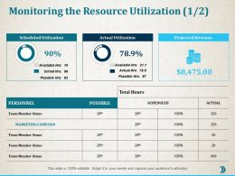 Monitoring The Resource Utilization Ppt Professional Infographic Template