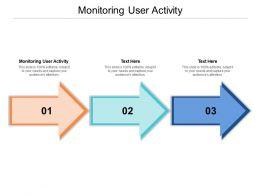 Monitoring User Activity Ppt Powerpoint Presentation Summary Slides Cpb