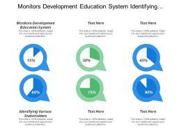 Monitors Development Education System Identifying Various Stakeholders