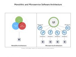 Monolithic And Microservice Software Architecture