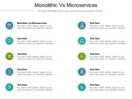 Monolithic Vs Microservices Ppt Powerpoint Presentation Slides Format Cpb