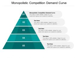 Monopolistic Competition Demand Curve Ppt Powerpoint Presentation Show Cpb