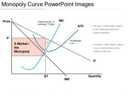 Monopoly Curve Powerpoint Images