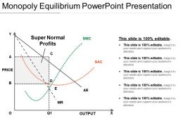Monopoly Equilibrium Powerpoint Presentation